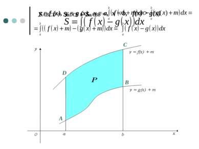 y = f (x), y = g (x), x = a, x = b, f(x) > g(x) A B C D SABCD = SaDCb – SaABb =