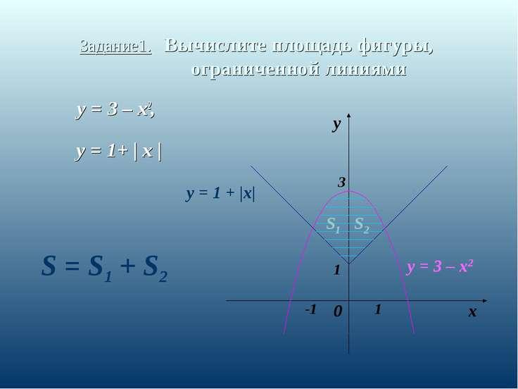Задание1. Вычислите площадь фигуры, ограниченной линиями y = 3 – x2, y = 1+ |...