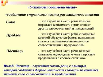 «Установи соответствия» -соедините стрелками части рассыпанного текста Вывод:...