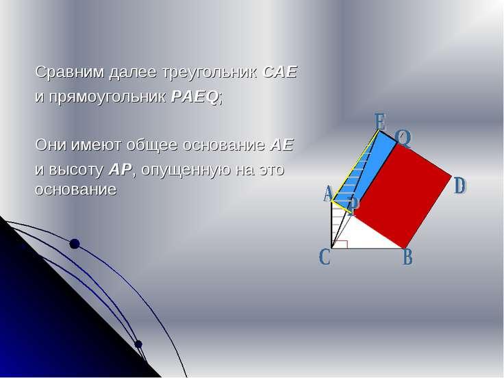 Сравним далее треугольник CAE и прямоугольник PAEQ; Они имеют общее основание...