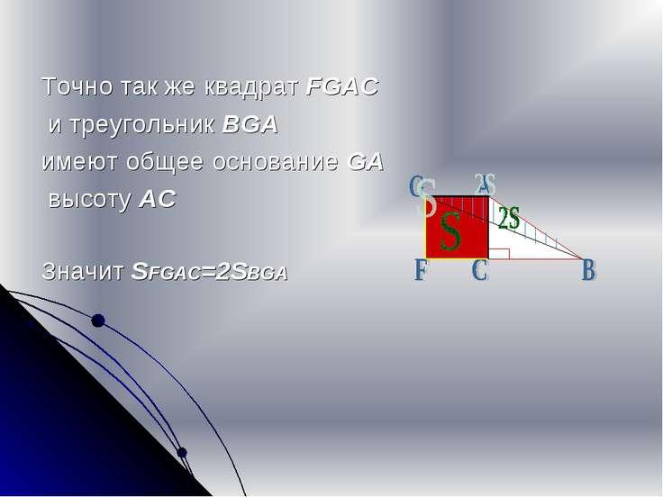 Точно так же квадрат FGAC и треугольник BGA имеют общее основание GA высоту A...