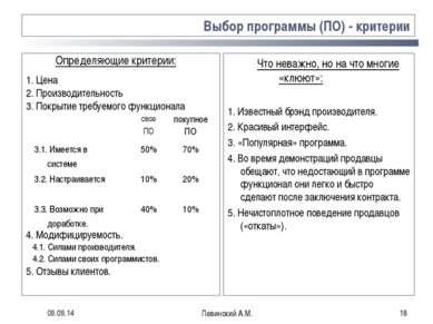 * Левинский А.М. * Выбор программы (ПО) - критерии Определяющие критерии: 1. ...