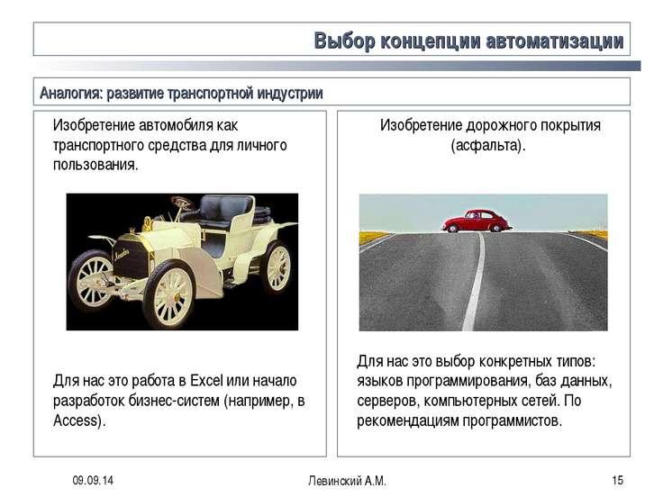 * Левинский А.М. * Выбор концепции автоматизации Изобретение автомобиля как т...