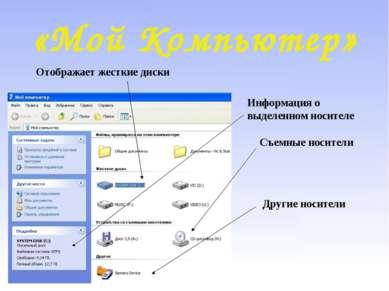 «Мой Компьютер» Отображает жесткие диски Информация о выделенном носителе Съе...