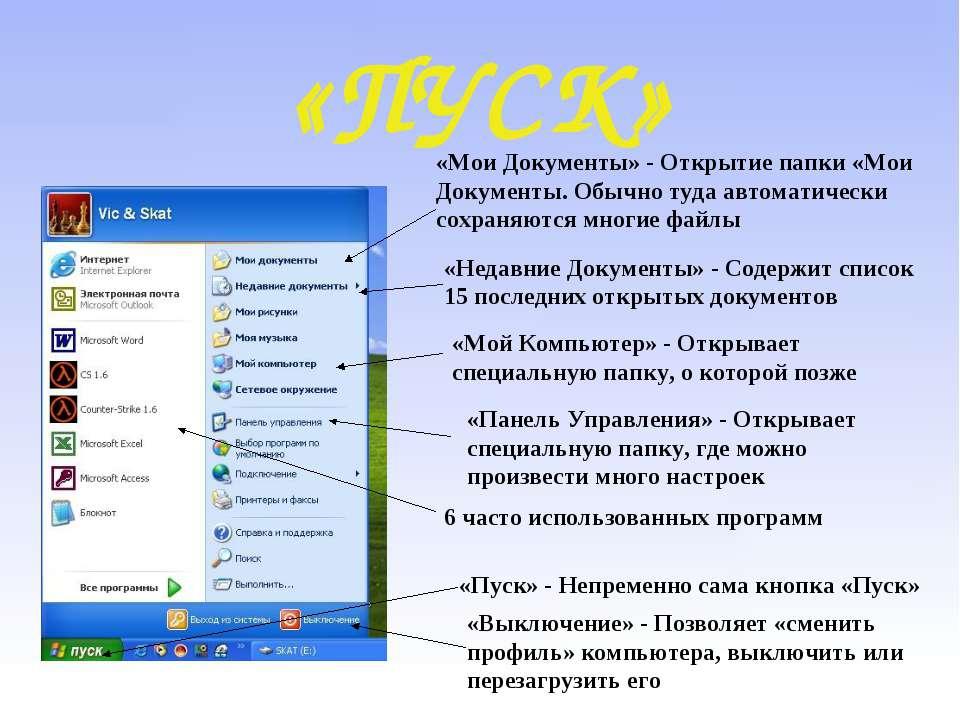 «ПУСК» «Мои Документы» - Открытие папки «Мои Документы. Обычно туда автоматич...