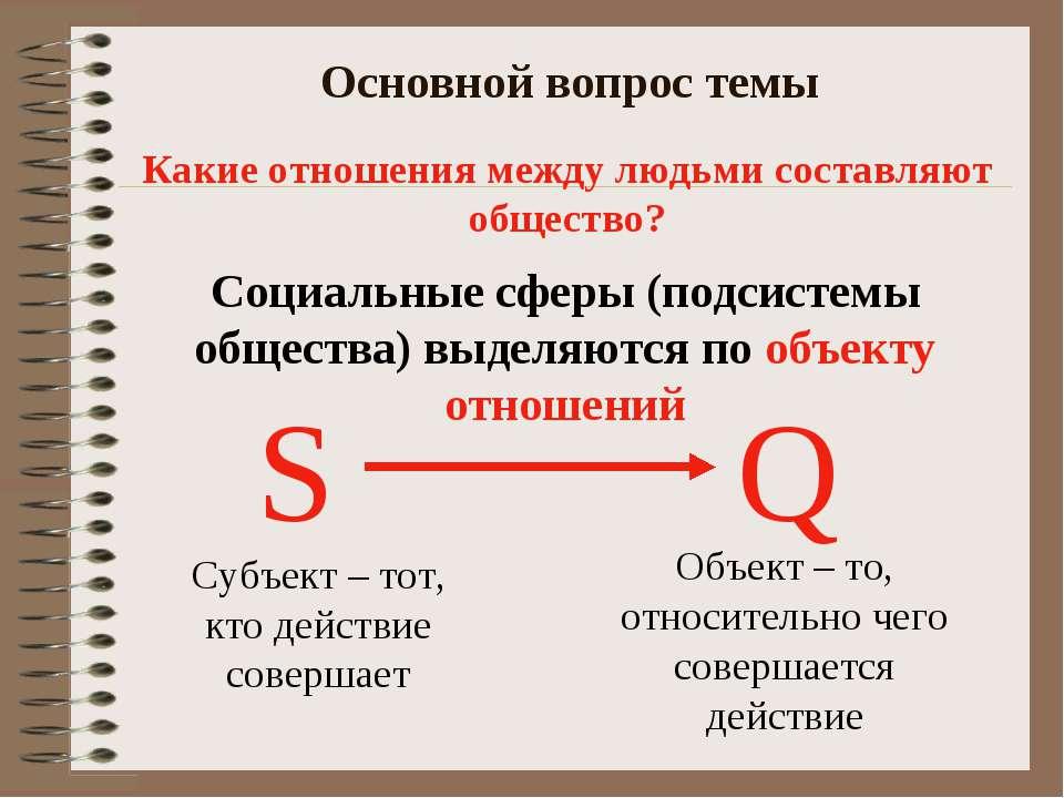Какие отношения между людьми составляют общество? Социальные сферы (подсистем...