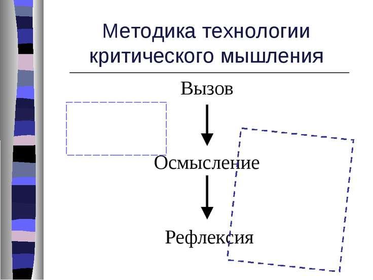 Методика технологии критического мышления ______________________________ Вызо...