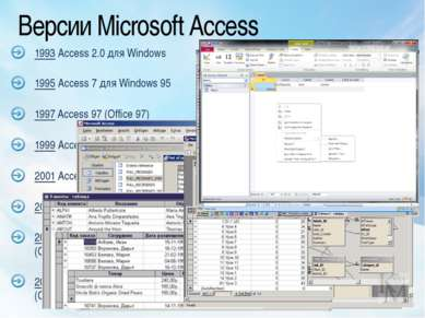 1993 Access 2.0 для Windows 1995 Access 7 для Windows 95 1997 Access 97 (Offi...