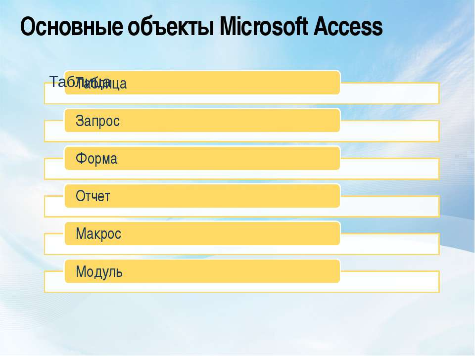 Основные объекты Microsoft Access
