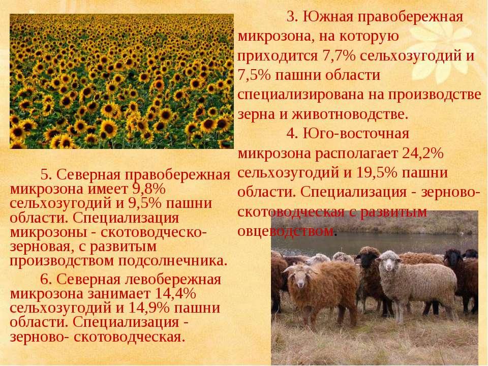 5. Северная правобережная микрозона имеет 9,8% сельхозугодий и 9,5% пашни обл...