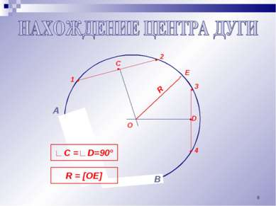 * А В • • • • 1 3 2 4 • • D C O E R R = [OE] ∟C =∟D=90°