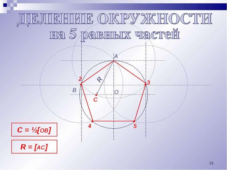 * • A O B C R C = ½[OB] R = [AC] • • 4 5 2 3 • •