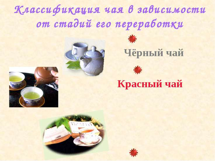Классификация чая в зависимости от стадий его переработки Чёрный чай Красный ...