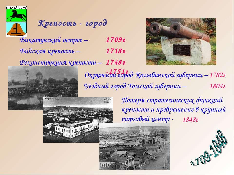 Крепость - город Бикатунский острог – Бийская крепость – Реконструкция крепос...