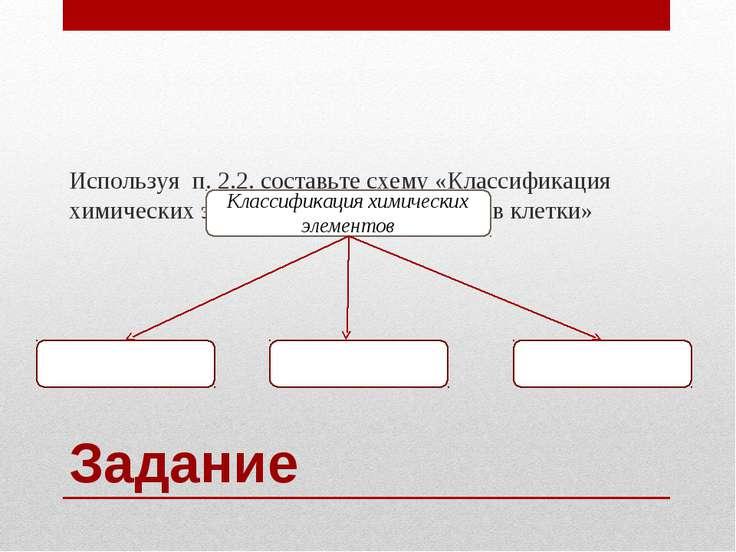 Задание Используя п. 2.2. составьте схему «Классификация химических элементов...