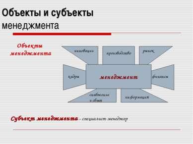 Объекты и субъекты менеджмента информация менеджмент производство финансы кад...