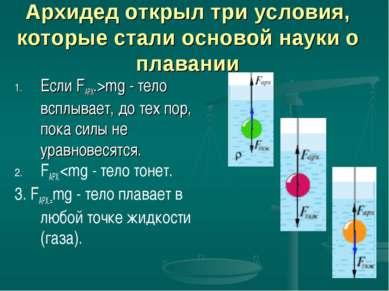 Архидед открыл три условия, которые стали основой науки о плавании Если FАРХ....