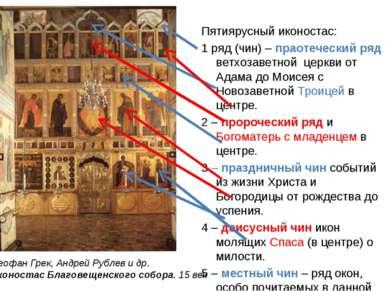 Пятиярусный иконостас: 1 ряд (чин) – праотеческий ряд ветхозаветной церкви от...
