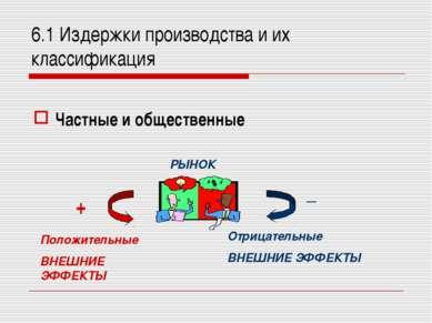 6.1 Издержки производства и их классификация Частные и общественные Положител...