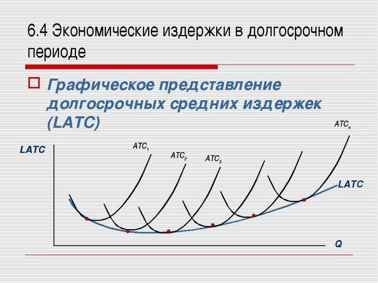 6.4 Экономические издержки в долгосрочном периоде Графическое представление д...