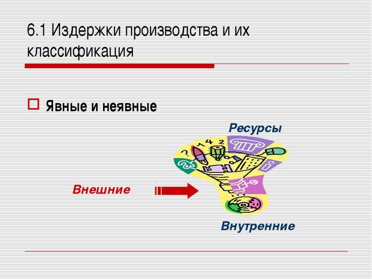 6.1 Издержки производства и их классификация Явные и неявные