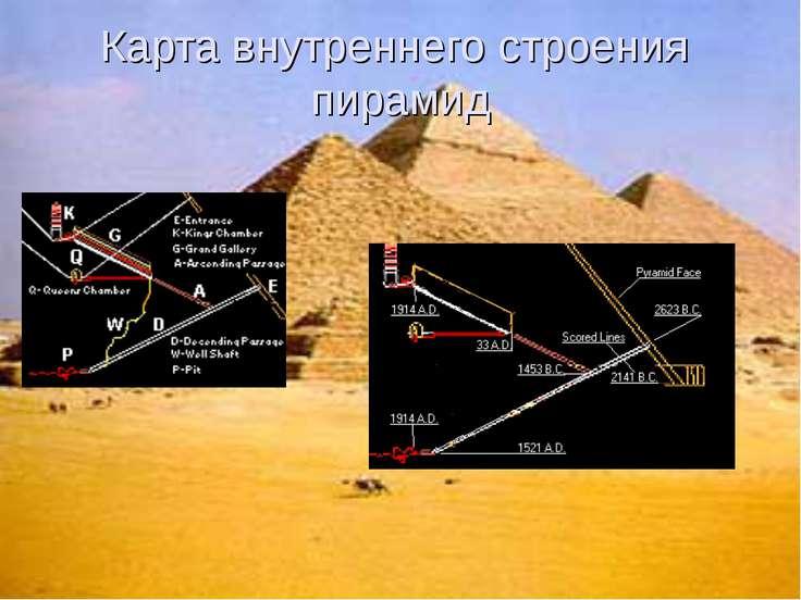 Карта внутреннего строения пирамид