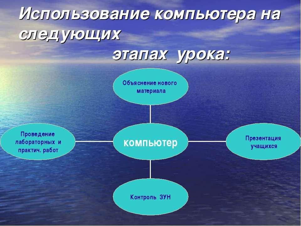 Использование компьютера на следующих этапах урока: