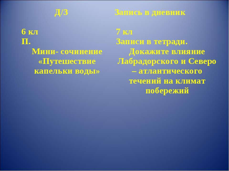 Д/З Запись в дневник 6 кл П. Мини- сочинение «Путешествие капельки воды» 7 кл...