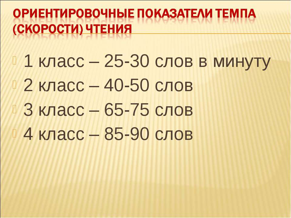 1 класс – 25-30 слов в минуту 2 класс – 40-50 слов 3 класс – 65-75 слов 4 кла...
