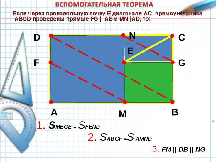 A B C D E F G M N 1. SMBGE = SFEND 2. SABGF =S AMND 3. FM || DB || NG Если че...