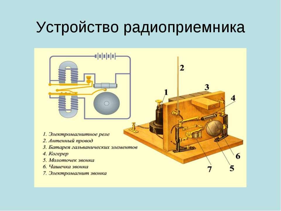 Устройство радиоприемника