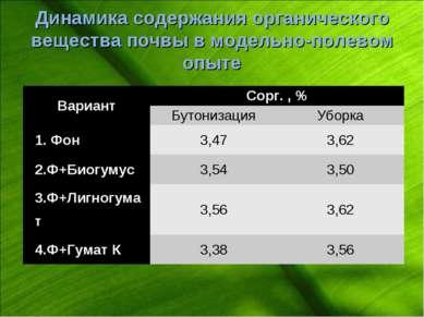 Динамика содержания органического вещества почвы в модельно-полевом опыте Вар...