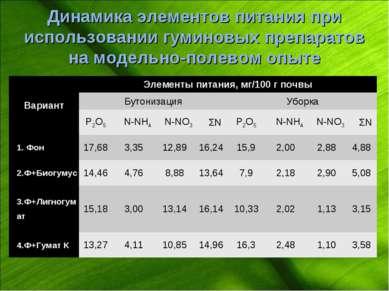 Динамика элементов питания при использовании гуминовых препаратов на модельно...