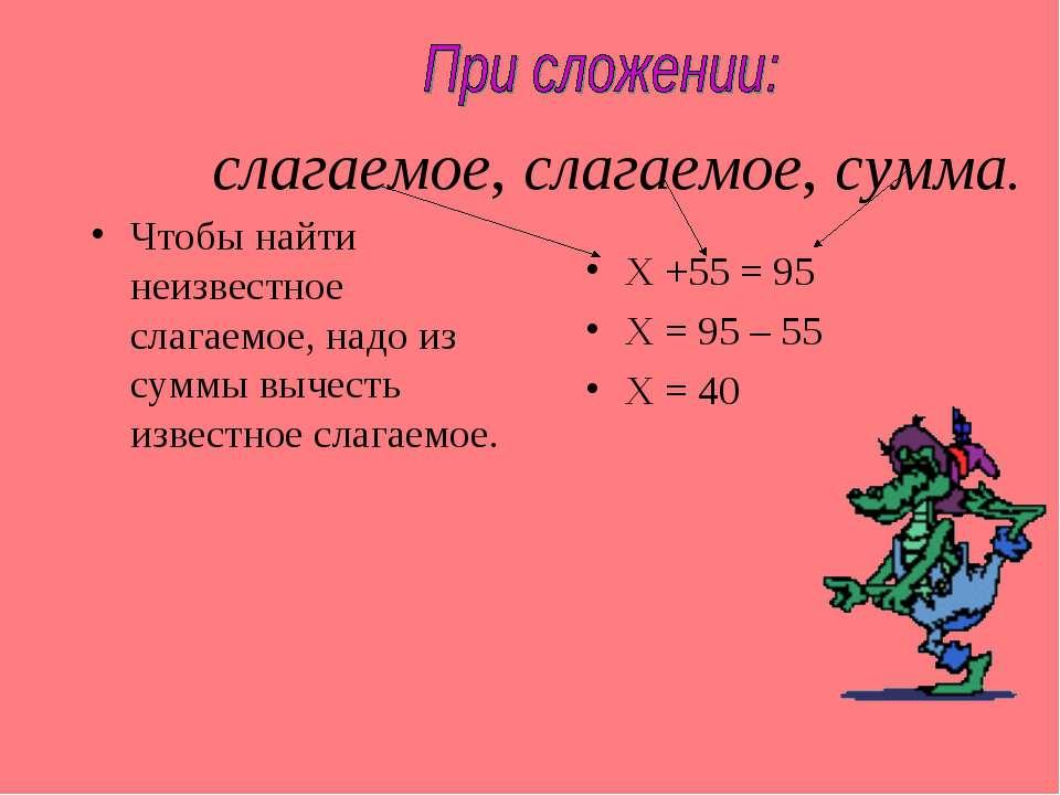 Таблица нахождения неизвестных компонентов 3 класс