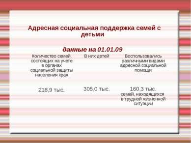 Адресная социальная поддержка семей с детьми данные на 01.01.09 Количество се...