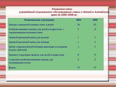 Развитие сети учреждений социального обслуживания семьи и детей в Алтайском к...