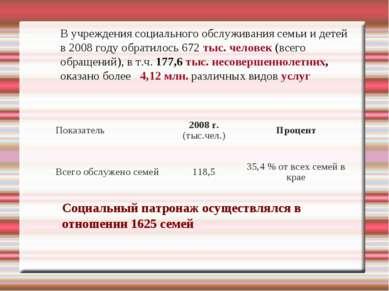 В учреждения социального обслуживания семьи и детей в 2008 году обратилось 67...