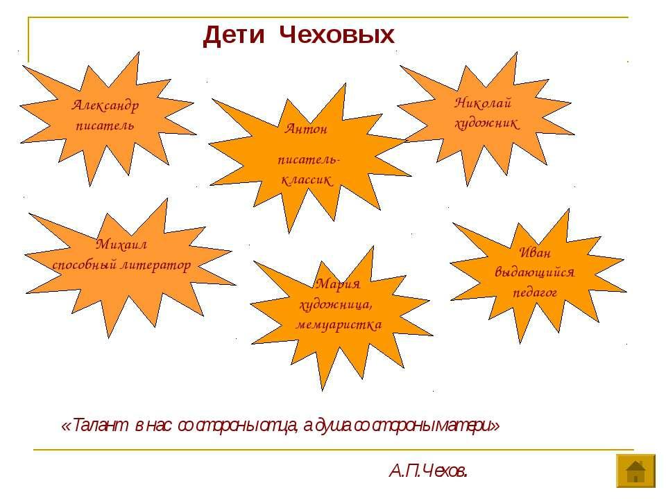 Дети Чеховых Александр писатель Мария художница, мемуаристка Иван выдающийся ...