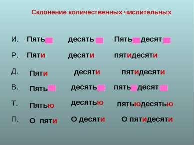 Склонение количественных числительных Пяти О пяти Пять Пятью десяти десять де...