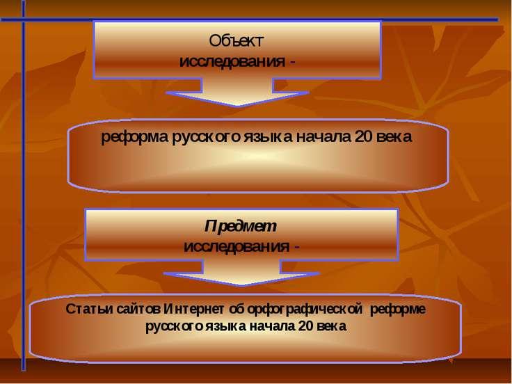 реформа русского языка начала 20 века Объект исследования - Статьи сайтов Инт...