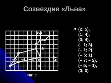 Созвездие «Льва» (2; 5), (1; 4), (0; 4), (–1; 3), (–1; 2), (–5; 1), (–7;...