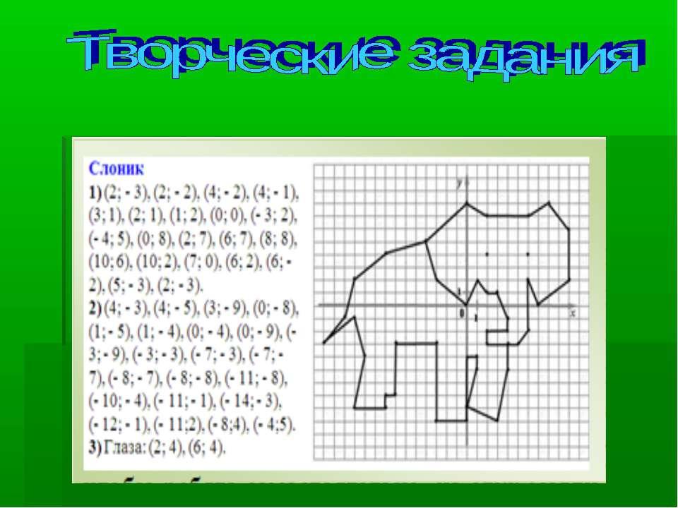координаты рисунка на координатной плоскости