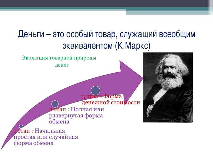 Деньги – это особый товар, служащий всеобщим эквивалентом (К.Маркс) Эволюция ...