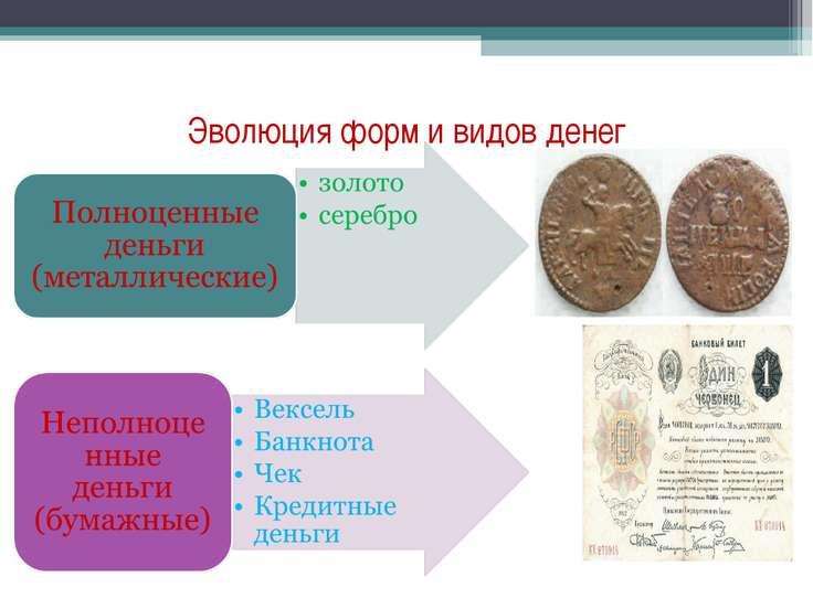 Эволюция форм и видов денег
