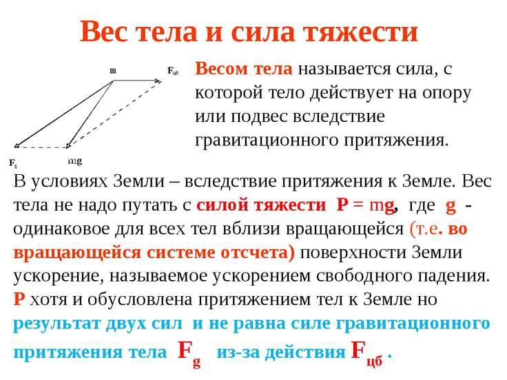 Вес тела и сила тяжести Весом тела называется сила, с которой тело действует ...