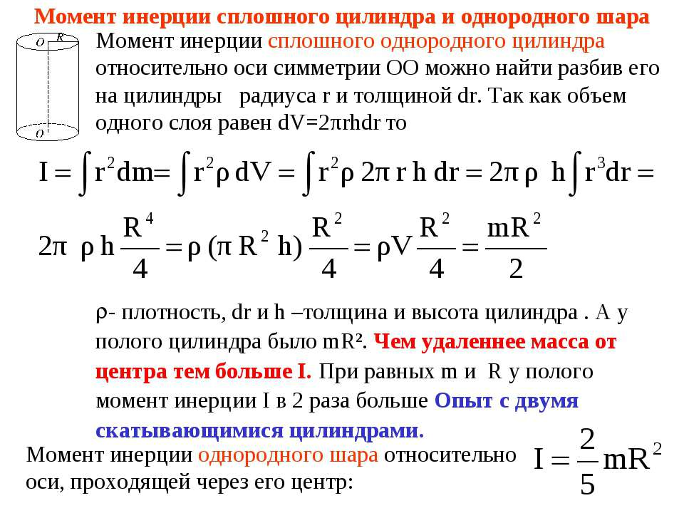 Момент инерции сплошного цилиндра и однородного шара Момент инерции сплошного...