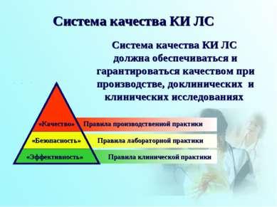 Система качества КИ ЛС Система качества КИ ЛС должна обеспечиваться и гаранти...