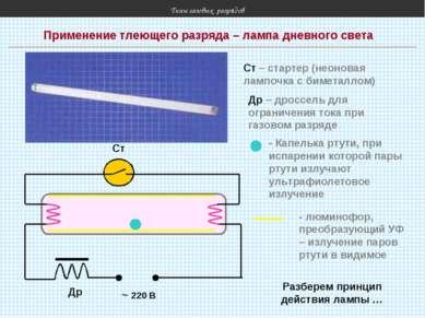 Типы газовых разрядов Применение тлеющего разряда – лампа дневного света ~ 22...