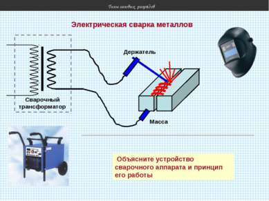 Типы газовых разрядов Электрическая сварка металлов Сварочный трансформатор Д...