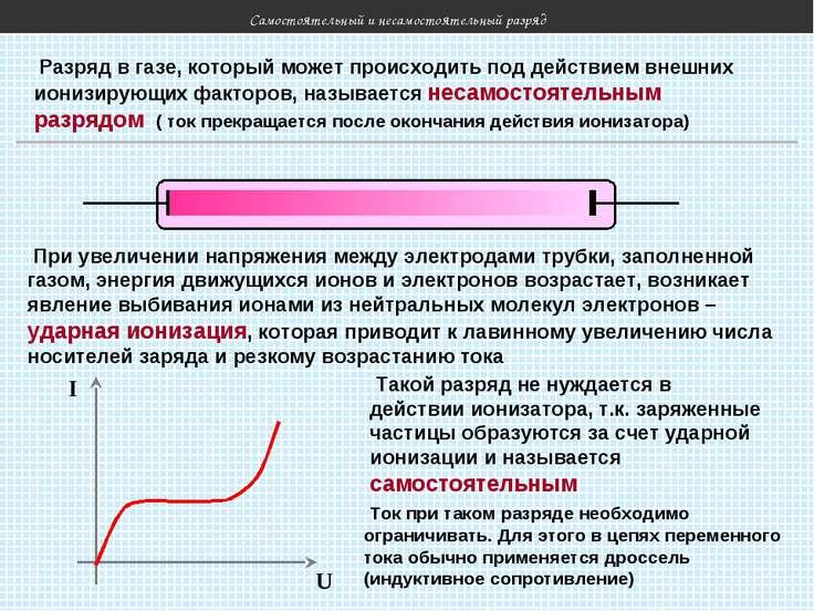 Самостоятельный и несамостоятельный разряд Разряд в газе, который может проис...